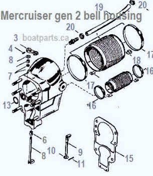 Mercruiser Alpha One Bellows Kits