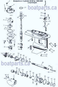 2 Cylinder 40-50 hp loopcharged 1989-2005