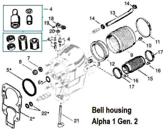 Alpha 1 Generation 2 Bell Housing Parts